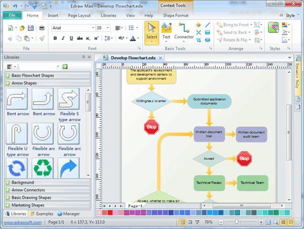 The 25+ best Process flow diagram software ideas on Pinterest - flow chart sample process flow
