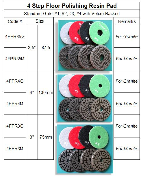 Floor Polishing Pads 4 Step System