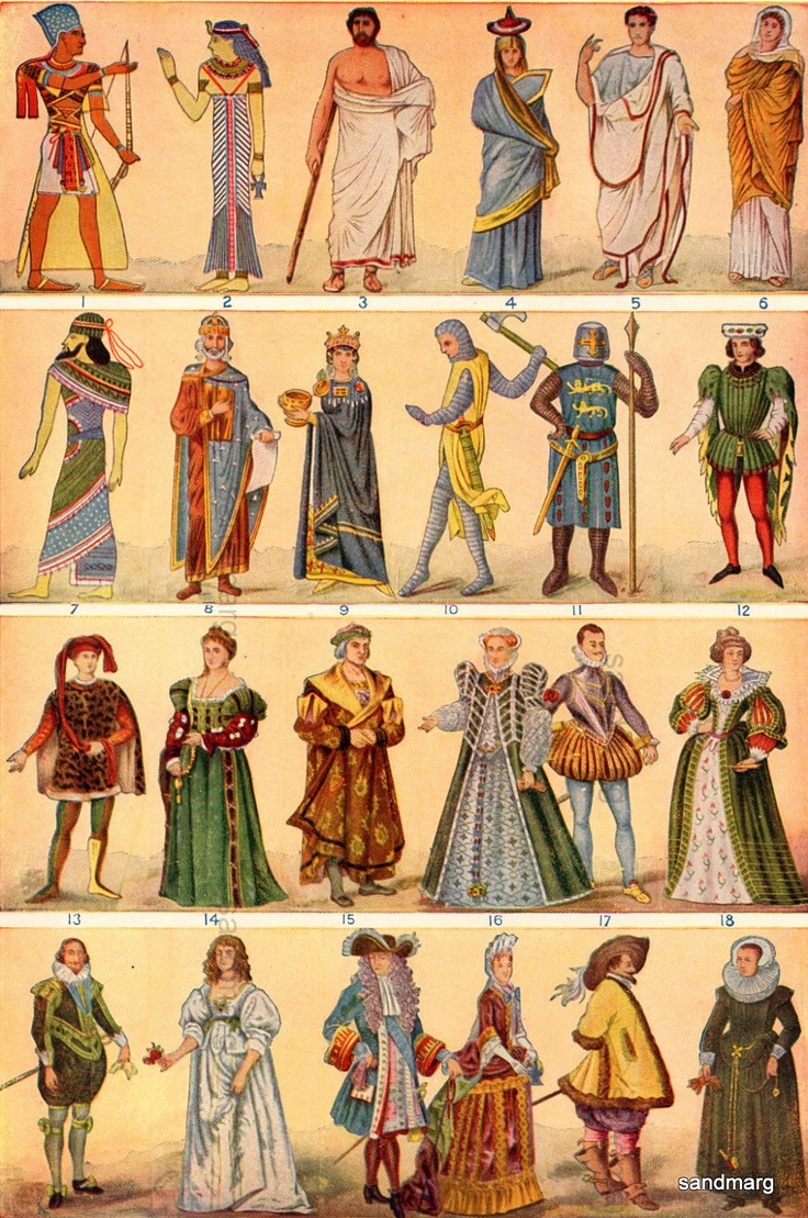 Chart of Costumes from Ancient Egypt to the 17th