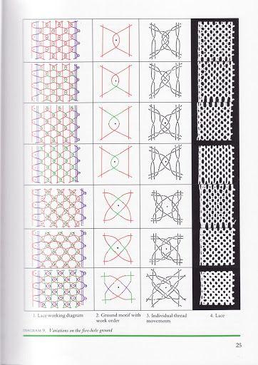 Niven, M. - Flanders lace step by step - lini diaz - Picasa Web Albums