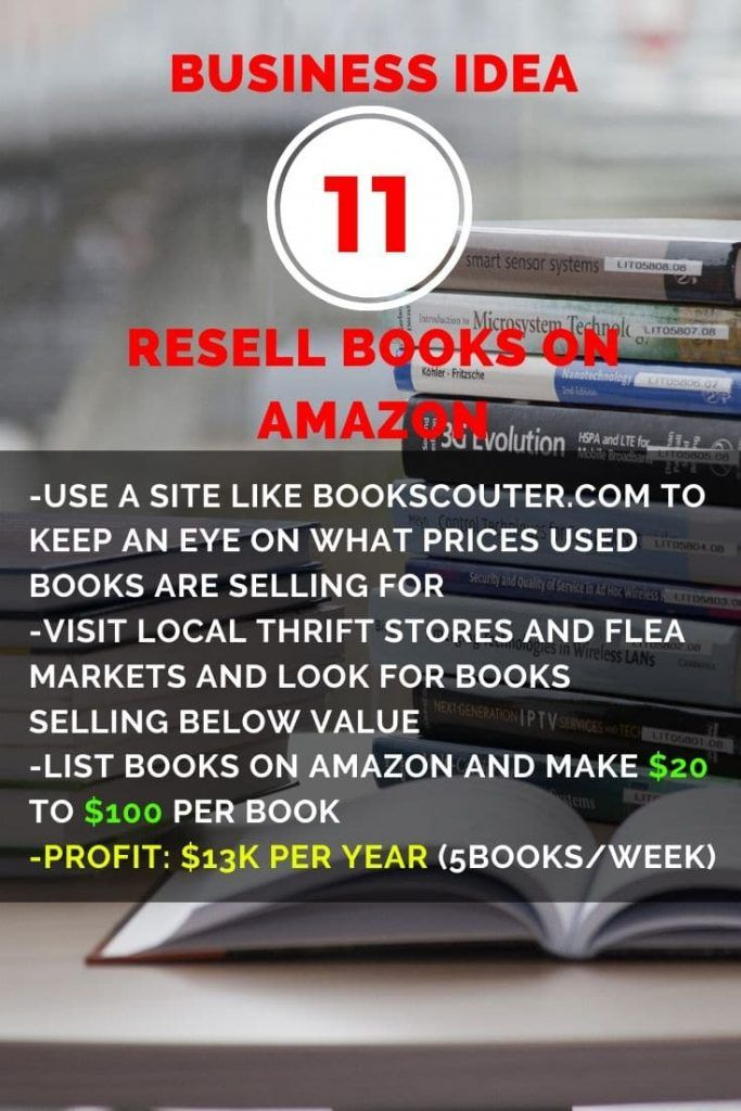 reselling books on amazon