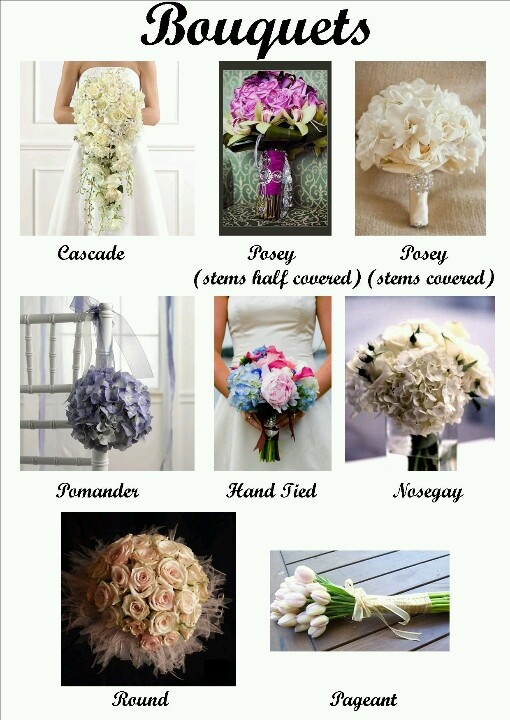 Emejing Types Of Wedding Bouquets Images - Styles & Ideas 2018 ...