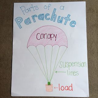 Engineering for Kids - Parachute Design