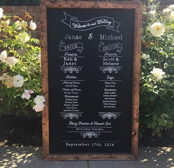 Order Of Speeches At A Wedding: 1000+ Ideas About Wedding Ceremony Order On Pinterest