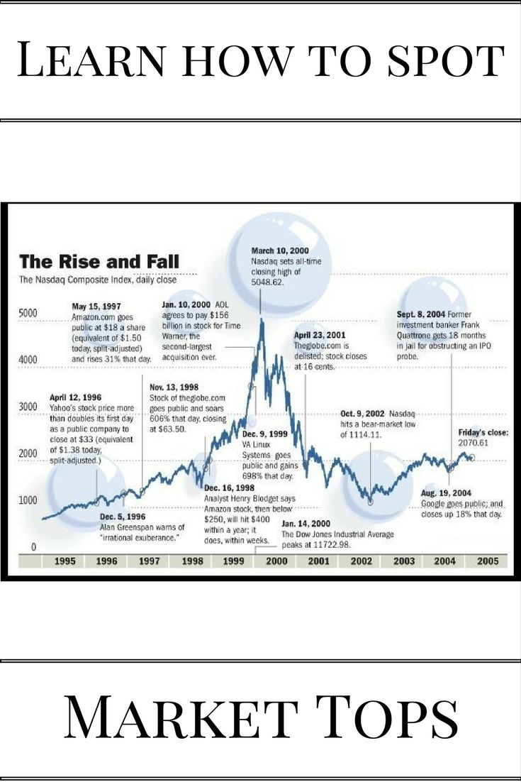 stock market bubble essay 1 essay on the meaning of stock exchange: industrial securities market can be broadly divided into two parts, ie, namely, primary markets or new issues market (nim) and secondary markets or stock markets.