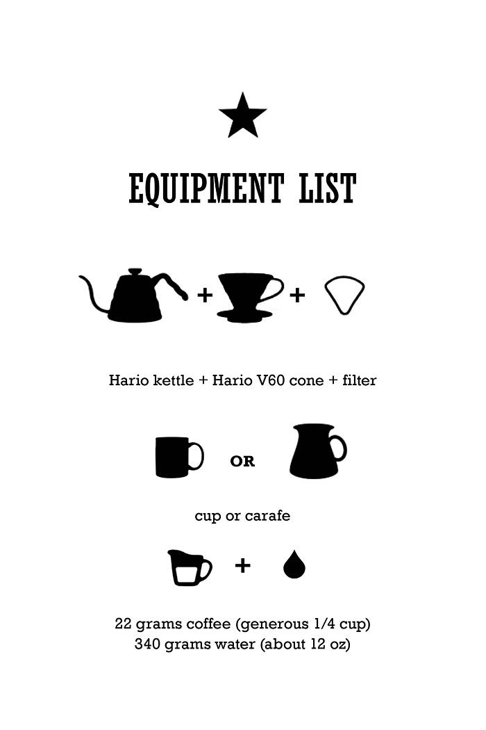 Making coffee with Hario V60 at home: Equipment List
