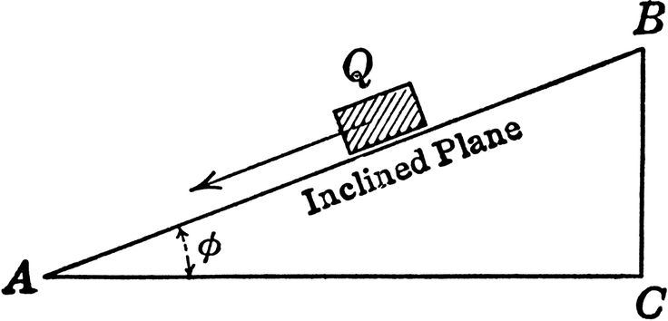 An inclined plane, also known as a ramp, is a flat supporting surface tilted at an angle, with one end higher than the other, used as an aid for raising or lowering a load.