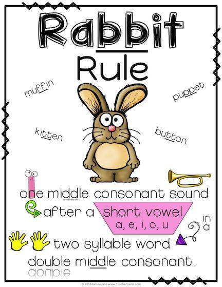 Short Vowel Spelling Rules: This is a set of 12 posters that cover six short vowel spelling rules (2 posters for each rule). #TpT #TeacherGems #ShortVowels