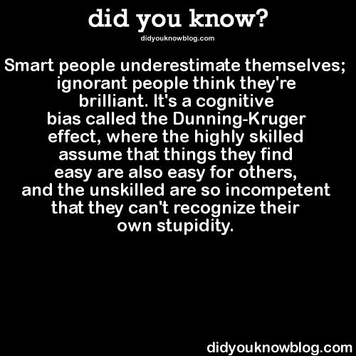 Smart people underestimate themselves; ignorant people think they're brilliant. It's a cognitive bias called the Dunning-Kruger effect, where the highly skilled assume that things they find easy are also easy for others, and the unskilled are so incompetent that they can't recognize their own stupidity.   Source
