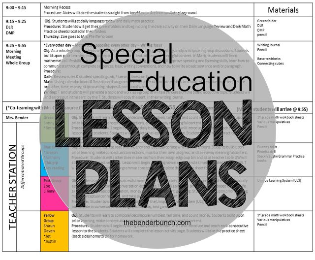 Special Education Lesson Plans