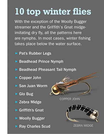 43 best idaho fly fishing images on pinterest fly for Ice fishing flies