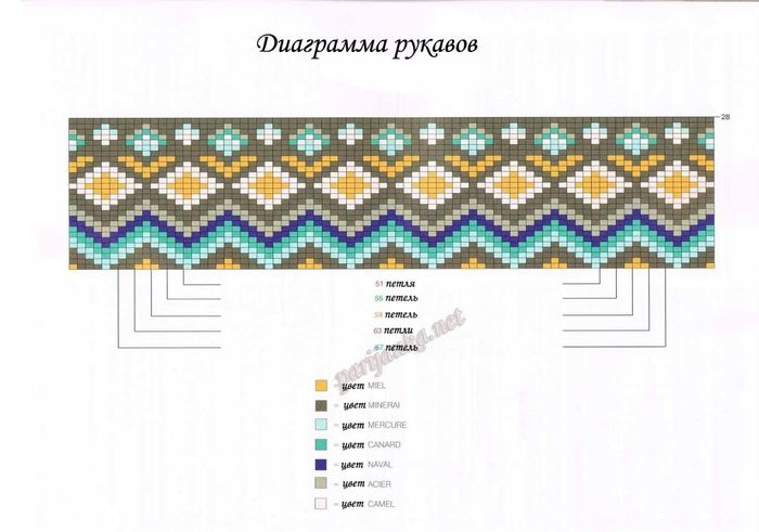 82441843_large_diagramma_rukavov.jpg (700×491)
