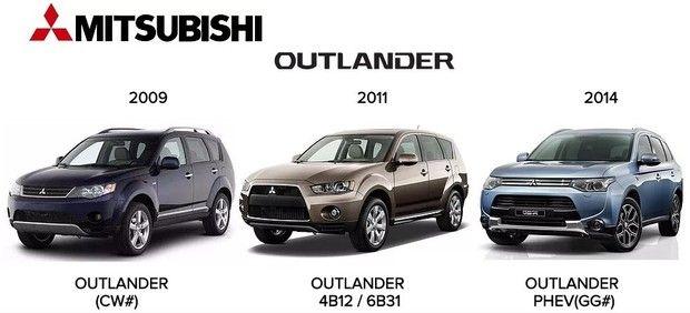 Mitsubishi Outlander 2009 2011 2014 Workshop Manual Mitsubishi Outlander Outlander Mitsubishi Outlander 2009