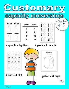 This product is an individual lesson plan that is an introduction to 4th graders and can be use remediate 5th graders who continue to struggle with this concept. The product includes:-2 worksheets-Gallon, quart, pint, cup templates with words-a complete lesson plan-Gallon, quart, pint, cup templates with pictures and words