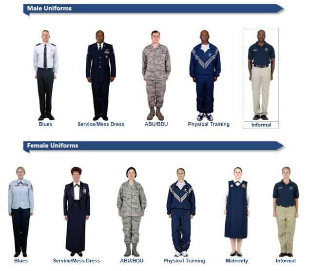 Air Force Uniforms Male And Female Women Of The Air Force Air