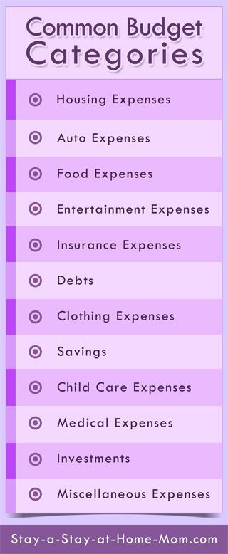 http://www.stay-a-stay-at-home-mom.com/sample-personal-budget.html Common Budget Categories
