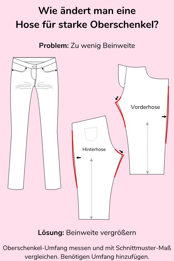 Jeans nähen Teil 2: Passform und Probemodell 2/2 – Christina Pohl