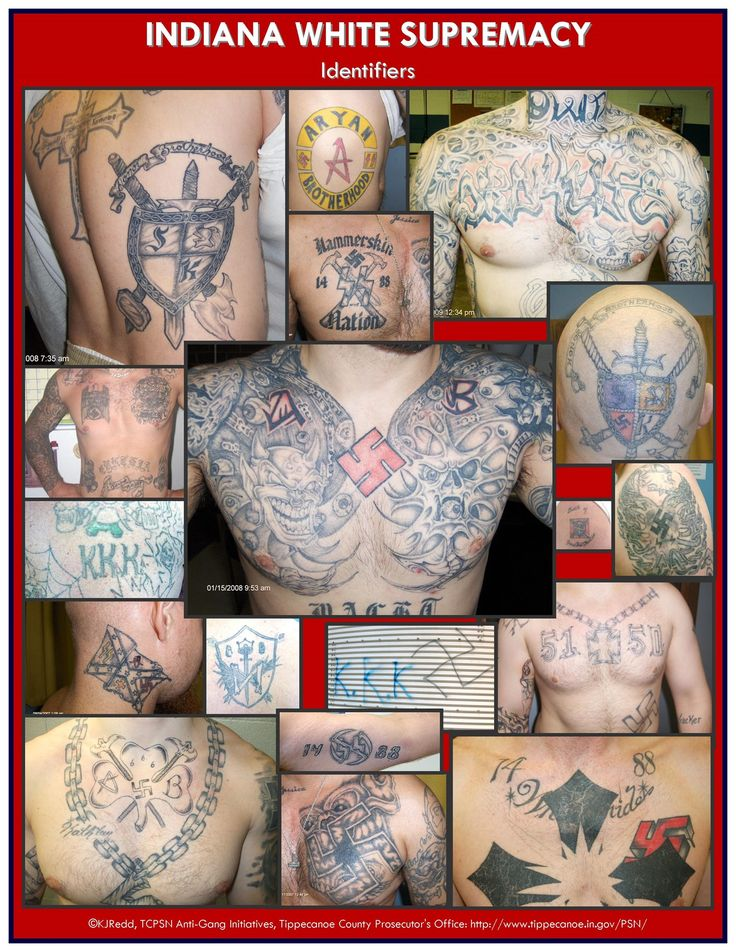 A collage of tattoos of Indiana White Supremacy members.