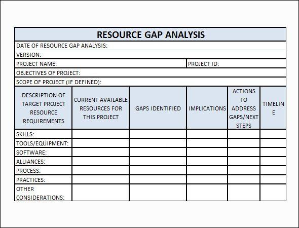 Gap Analysis Template Business School Humor Business Management