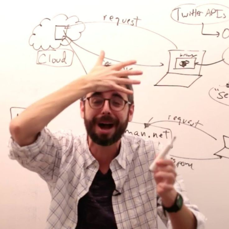 Hi! My name is Daniel Shiffman. I teach at http://itp.nyu.edu and work on http://processing.org and http://p5js.org. Here, you'll find videos to help you lea...
