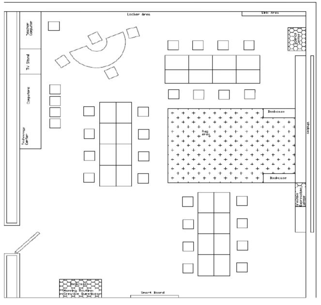 Classroom Design Grade 3 : Images about classroom layout on pinterest