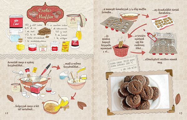 Dalocska's bakery – Illustrated recipe book on Behance Chocolate Muffin #recipe #illustrated #illustration