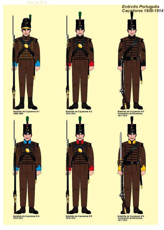 Batalhões de caçadores portugueses