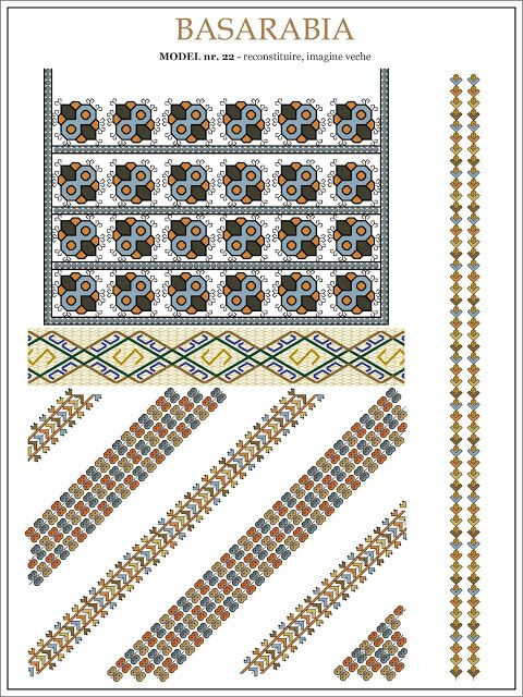 Semne Cusute: iie din BASARABIA - model (22)