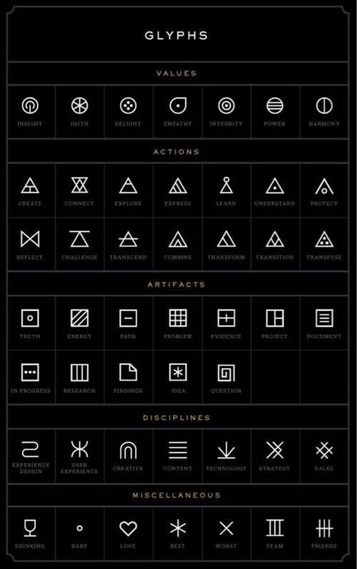 symboles de triangle, carré, rond pour tatouage