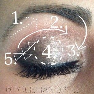 Shades and how-to on IG//Polish and Pout