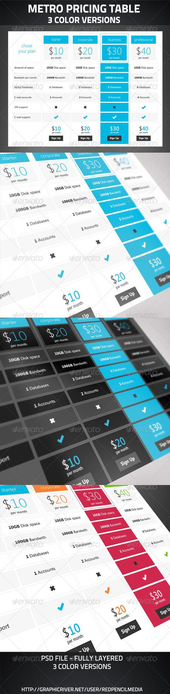 GraphicRiver Metro Price table 3000135