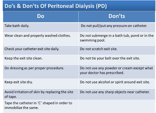 Do's & Don'ts of Peritoneal Dialysis