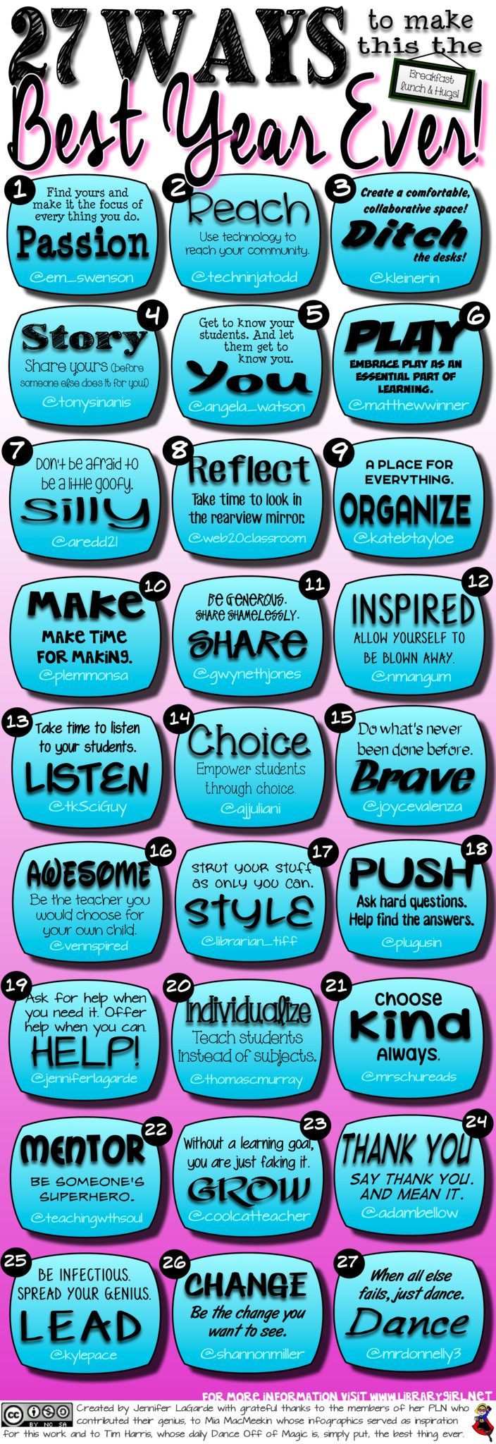 best images about build your pln connect not just a great list of ways to build your pln and develop relationships but