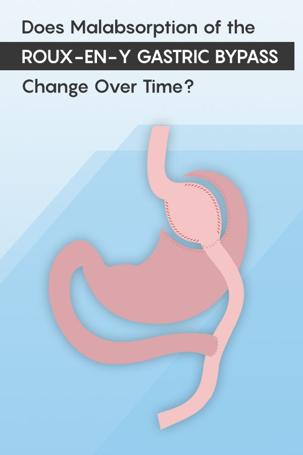 Does Malabsorption of the Roux-en-Y Gastric Bypass Change Over Time?