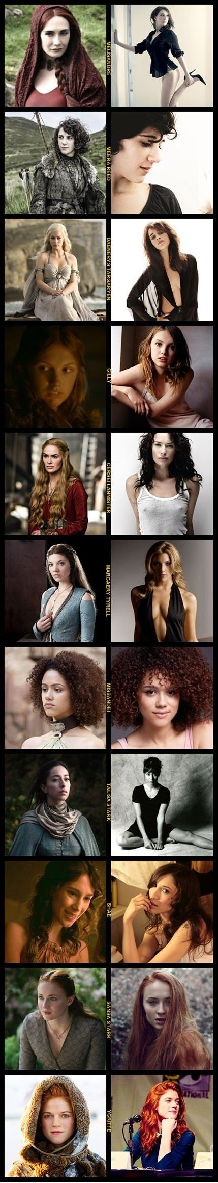 Which Games Of Thrones actress do you like the most?  Click for more Funny Pictures --> http://www.funnypicshub.com