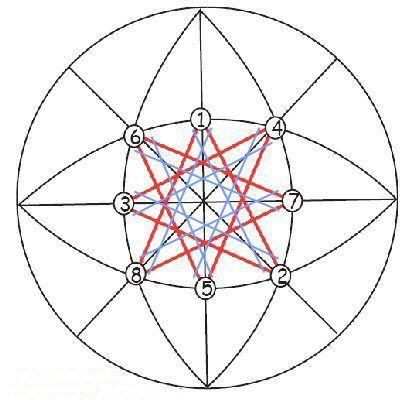 Temari Pattern 92 instructions