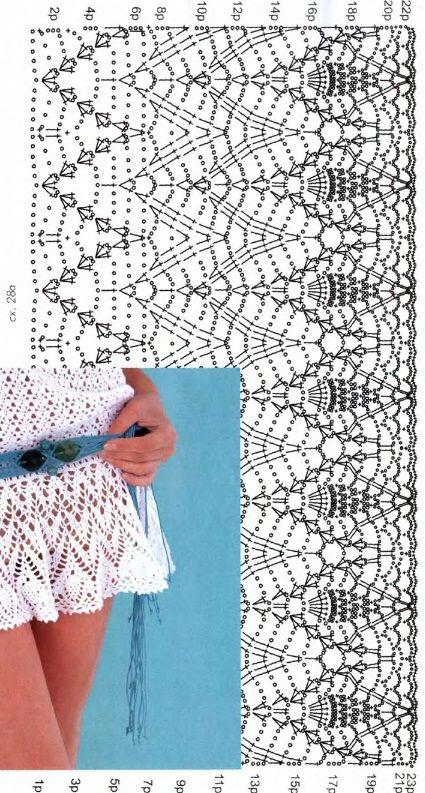155 best salidas de baño images on Pinterest   Crochet clothes ...