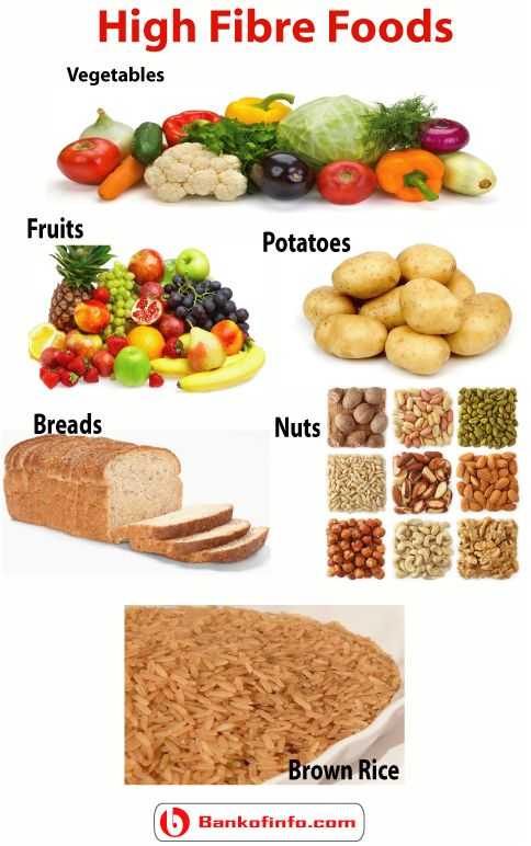 a report on the six groups of nutrients water carbohydrates fats proteins minerals and vitamins Composition of some selected nigerian vegetables  contain appreciable amount of proteins and minerals  the six groups of nutrients: carbohydrates, fats,.