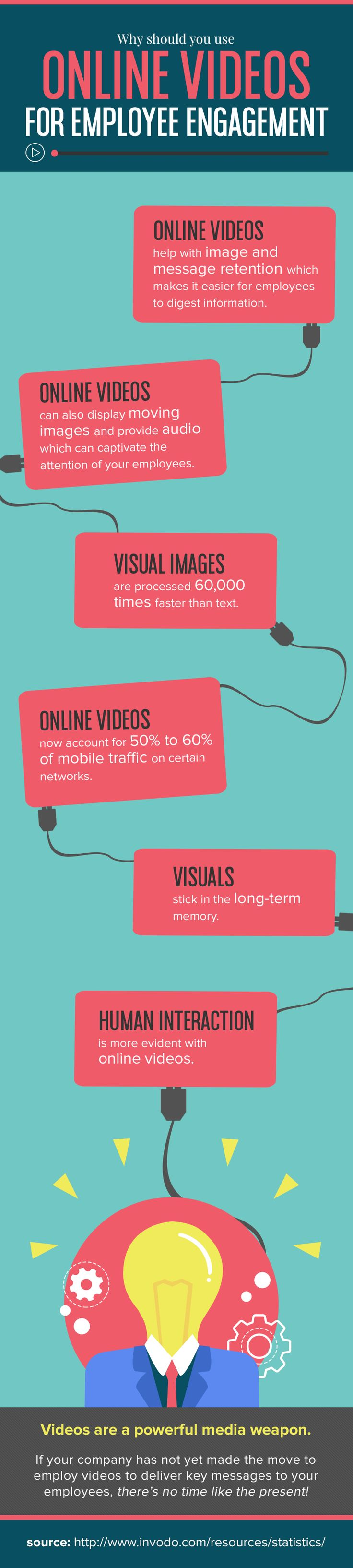 #Infographic: Why You Should Use Online Videos For Employee Engagement? http://www.kontiki.com/webcasting/
