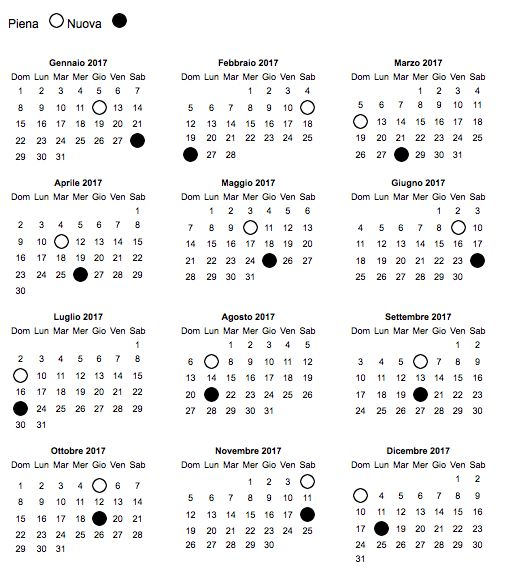 die besten 25 calendario lunar 2017 ideen auf pinterest mondphasenkalender 2017 mondkalender. Black Bedroom Furniture Sets. Home Design Ideas