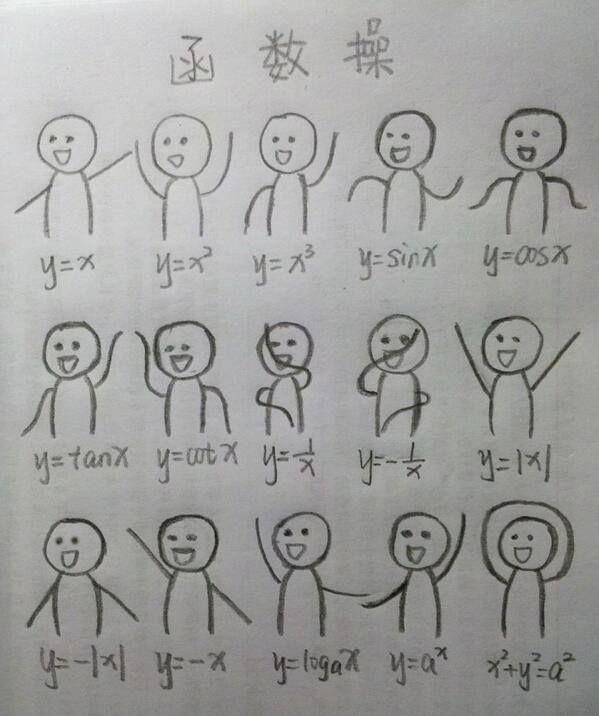 Dancing math (: Should I be worried that I'm confused?