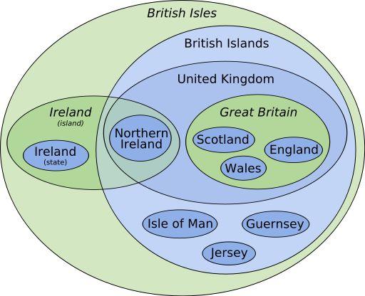 British Isles Diagram -- this helps SO much. Not even kidding. Great Britain versus UK versus British Islands versus British Isles.