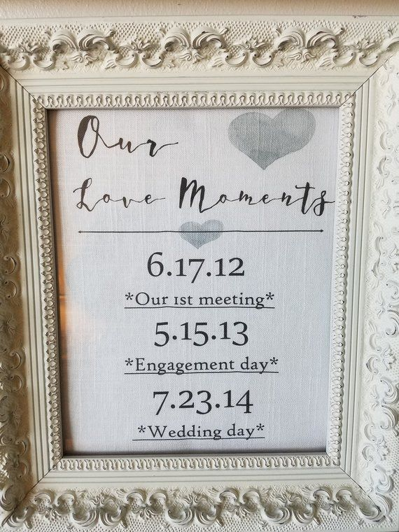 Personalized Linen Print 4th Anniversary Linen Gift Unframed
