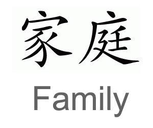 Chinese Symbols | Family