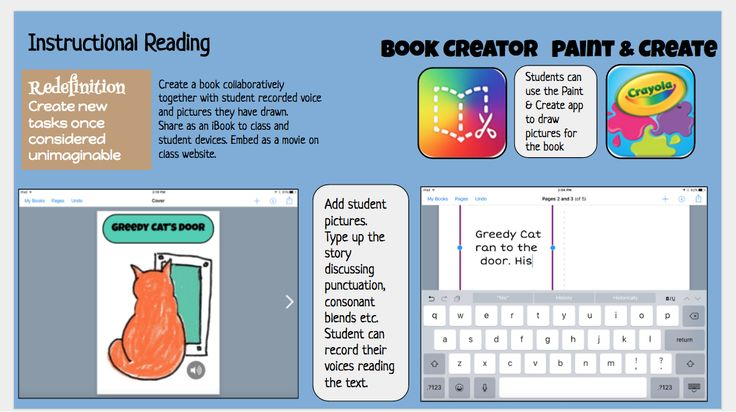 Support for teachers  - guided reading support using digital devices to enable all students to participate and produce a finished piece to share. Inclusive, engagement