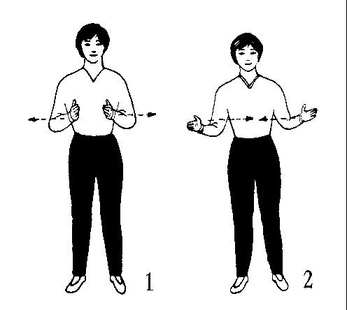 La Qi, een oefening om je Qi op te bouwen. Begin met het wrijven van je handen over elkaar, plaats je handen vlak bij  elkaar en ga in een 'open-close' beweging. Focus ligt in eerste instantie  tussen je handen. Ga niet verder met je handen uit elkaar dan dat je het contact kan voelen tússen je handen.  Enjoy!