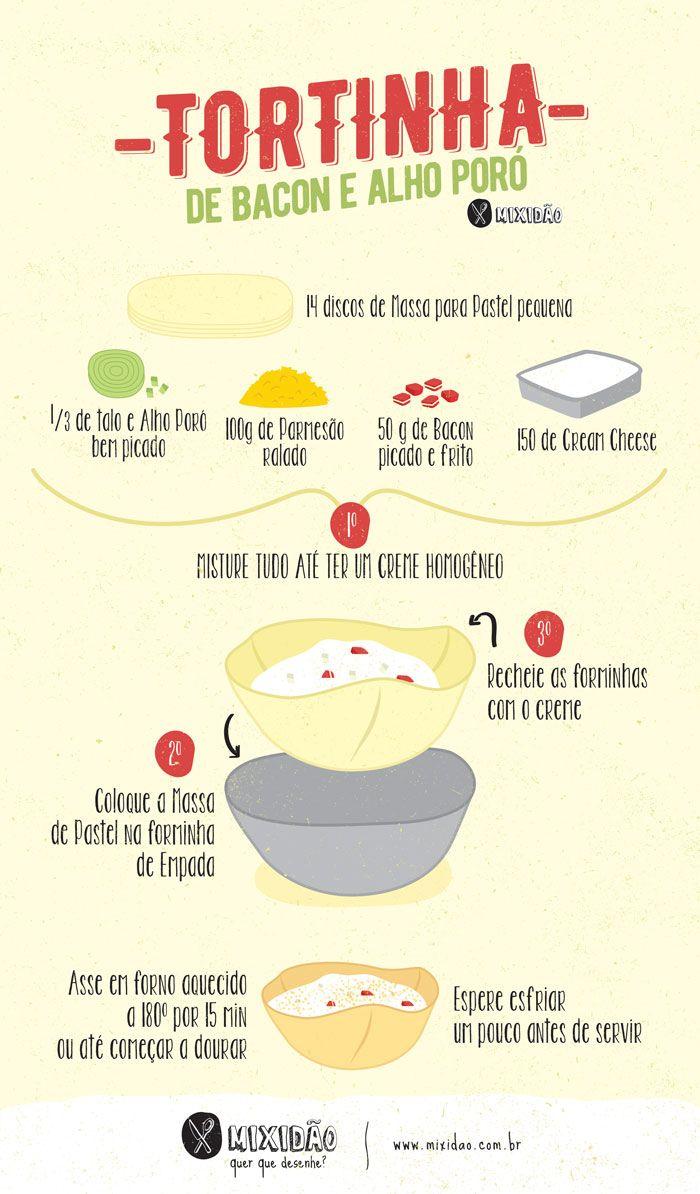 Receita ilustrada de Tortinha de bacon e alho poró. Receita muito fácil e rápida pois é só misturar colocar no forno e está pronto. Ingredientes: massa de pastel, alho poró, cream cheese, bacon e parmesão.