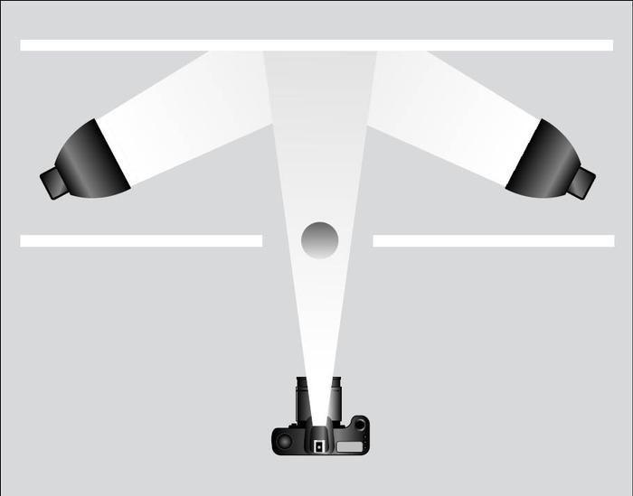 Tabletop-Fotografie: So gelingen schwarze und weiße Hintergründe | c't Fotografie