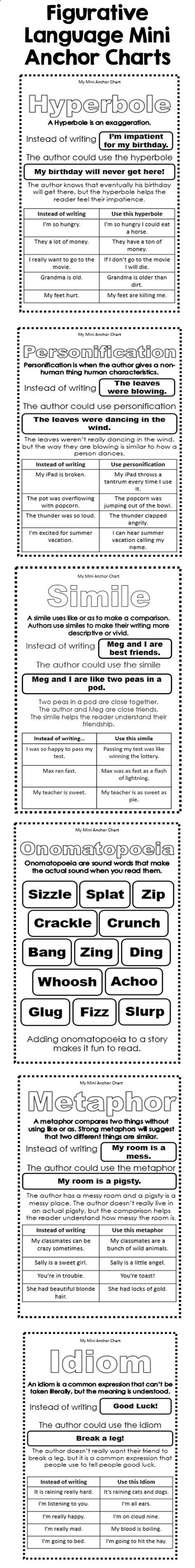 Teach Your Child to Read These mini anchor charts are a great addition to an interactive reading or writing notebook. Product includes Mini Anchor Charts for Similes, Metaphors, Personification, Hyperbole, Idioms, and Onomatopoeia. Mini Anchor chart includes a definition, example, and explanation of how to use it in your writing. Give Your Child a Head Start, and...Pave the Way for a Bright, Successful Future...