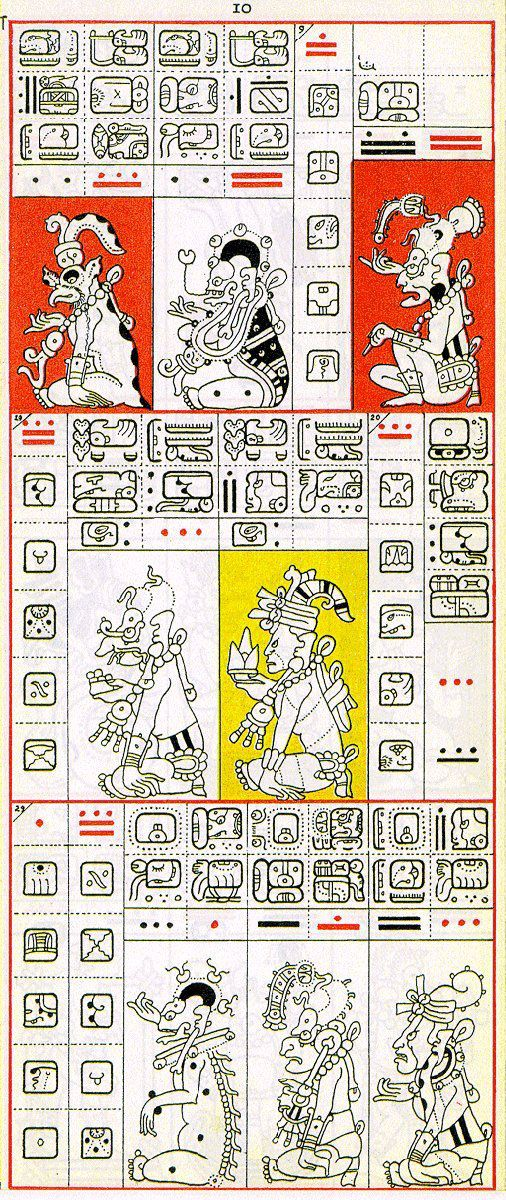a page of amazingly graphical Mayan hieroglyphs from the Dresden Codex